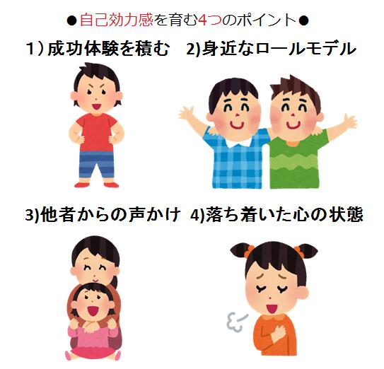 自己効力感 (じここうりょくかん) - Japanese-English Dictionary ...