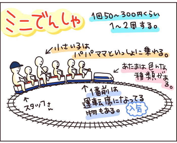 子どもと一緒に楽しめる♪子鉄ならでは「鉄道の日」イベントレポート!~はじめての男の子育児第二十一回~の画像4