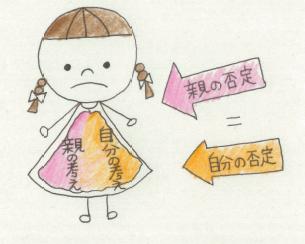 親が嫌いじゃダメですか?毒親・親子関係に悩むあなたがぶつかる壁とその乗り越え方の画像3