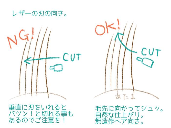 自宅で子どものヘアカット☆コレを使えば失敗しない!の画像7
