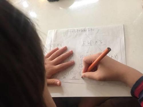 子どもの強い主張とどう向き合う?会話を「図解」して、一緒に答えが出せる方法のタイトル画像