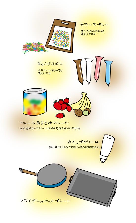 子どもと盛り上がる♡「お絵かきホットケーキ」をクリスマスにおすすめする理由の画像2