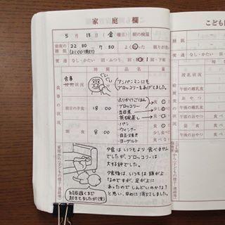 「今日も元気です…」で終わらせない。日本一有名な『保育園の連絡帳』を、のぞいてみよう!の画像5