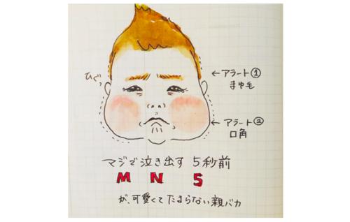 『MN5(マジで・泣き出す・5秒前)』がたまらなく可愛い…。絵日記まとめのタイトル画像