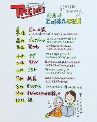 【毎月更新!】コノビーおすすめインスタまとめ10月編!!の画像7