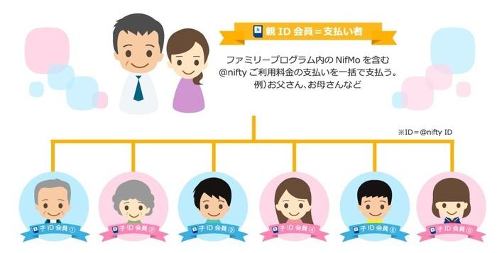 """子どもの""""今""""を両親にも届けられる。「スマホで親孝行」という新しいカタチの画像5"""
