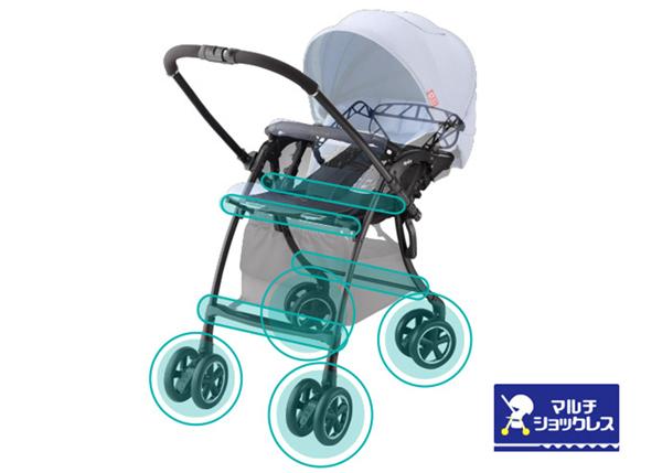 赤ちゃんの快適さとママの使いやすさ。初めてのベビーカーを選ぶ時に知っておきたいこととは?の画像7