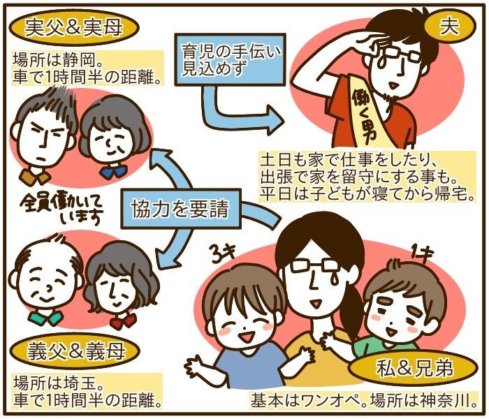 叫ばずにいられるか!実録「夏休みのワンオペ育児」〜我が家の場合〜の画像3