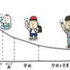 0歳〜6歳の幼児教育は「投資対効果」が1番良いって本当?その理由を徹底解説!のタイトル画像