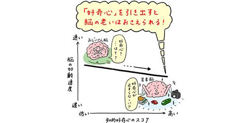 世界最先端の脳研究が解き明かした!「賢い子」の育て方とは?のタイトル画像