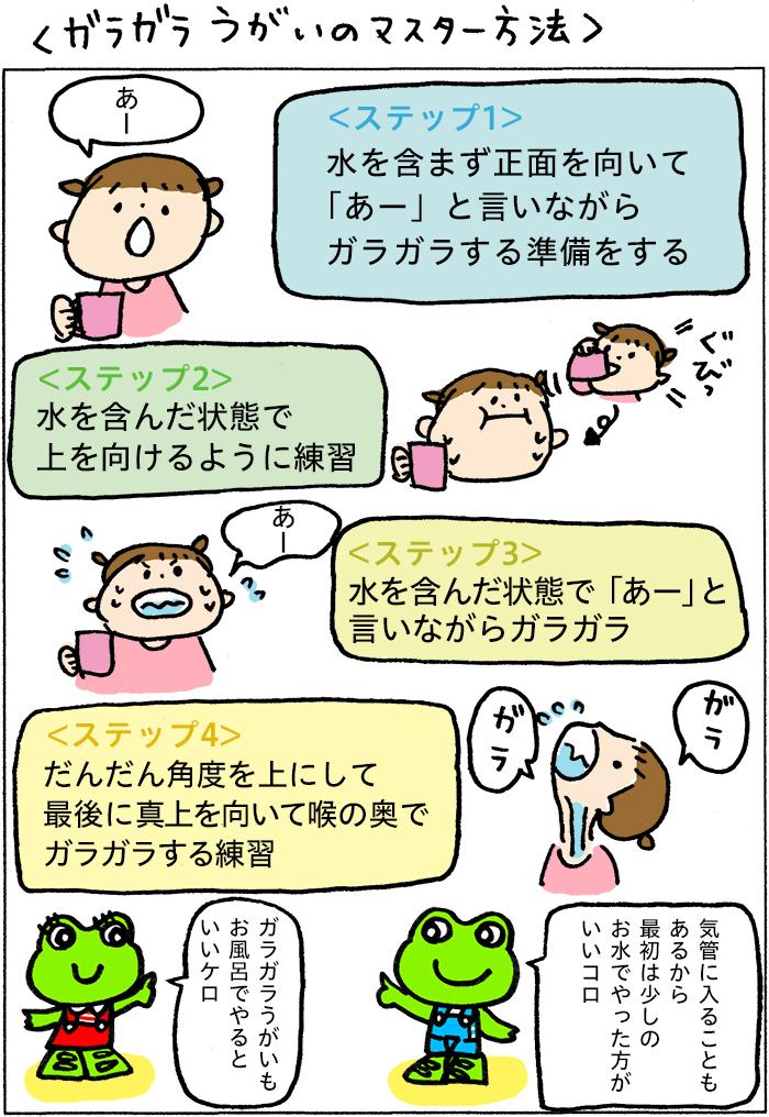 【抽選でプレゼント!】子どもの「うがい」、マスターしたいならこの方法。の画像19