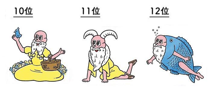 3月もあとちょっと!3月28日(水)【 神々の子育て占い 】の画像7