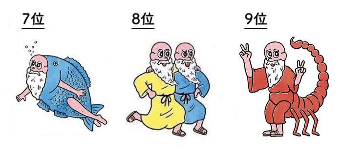 今日の運勢はどうなる...!3月30日(金)【 神々の子育て占い 】の画像6