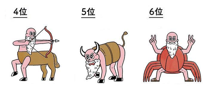 今日の運勢はどうなる...!3月30日(金)【 神々の子育て占い 】の画像5