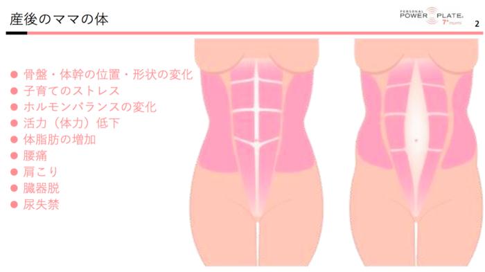 初の参加型イベント「コノビーCafe」で、産後の体ケアトレーニングを体験しました! の画像2
