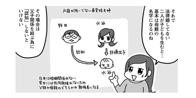夫婦別姓制度のない日本。事実婚夫婦の出産は、こんな困難があります。 | Conobie[コノビー]
