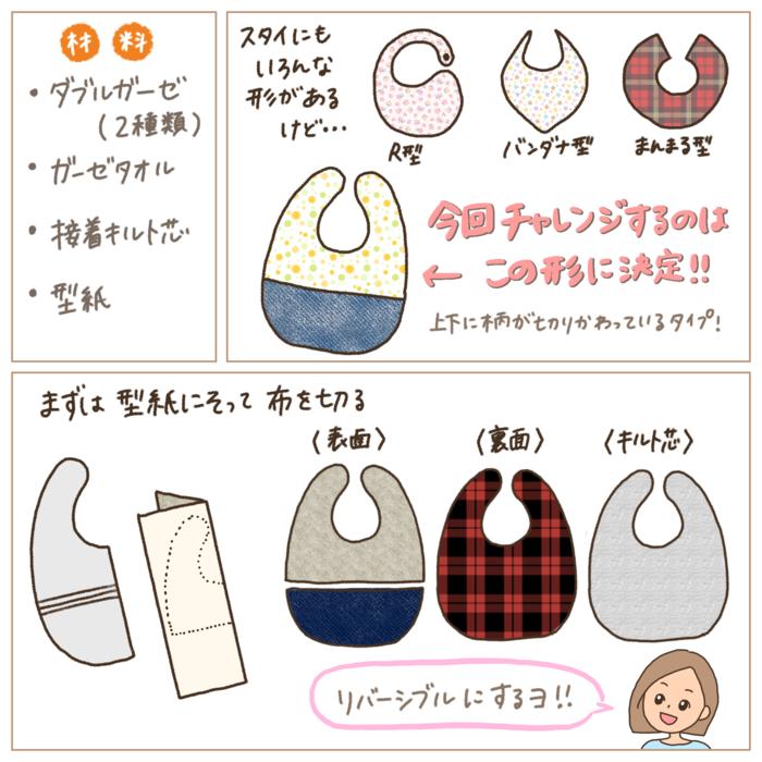 赤ちゃんに手作りの贈り物♡「手作りスタイ」の作り方&アイデア集の画像18