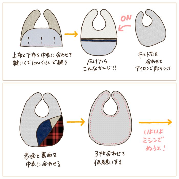 赤ちゃんに手作りの贈り物♡「手作りスタイ」の作り方&アイデア集の画像19