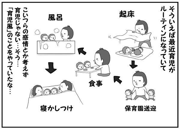 気づけば育児がルーティン化。息子と向き合おうと思った話の画像10