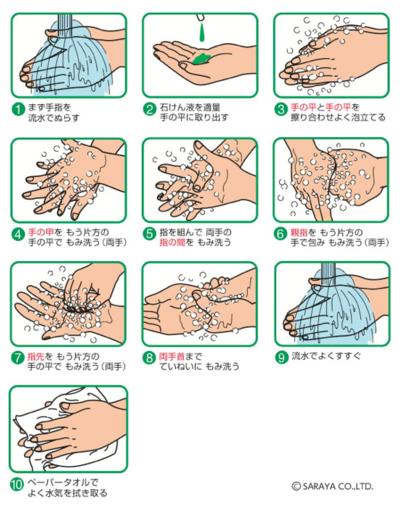 感染予防は年中無休!その手洗い消毒、もしかして間違っているかも〈教えて!むてんかんすけ先生 最終回〉の画像4
